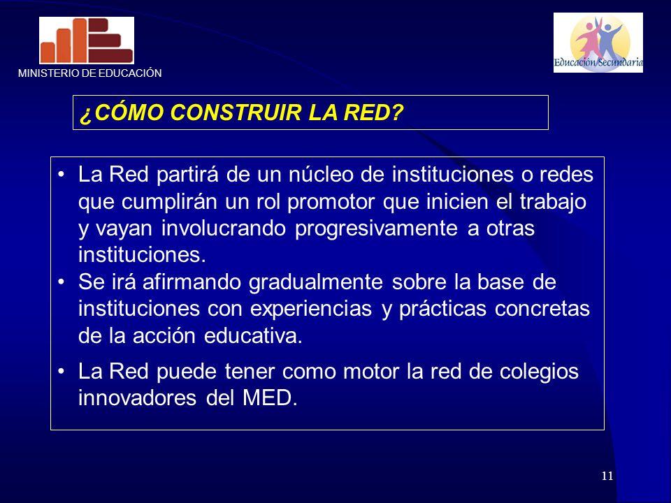 La Red puede tener como motor la red de colegios innovadores del MED.