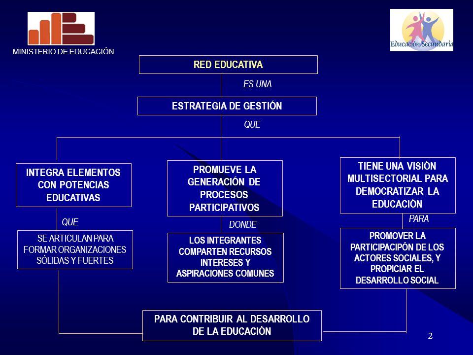 TIENE UNA VISIÓN MULTISECTORIAL PARA DEMOCRATIZAR LA EDUCACIÓN