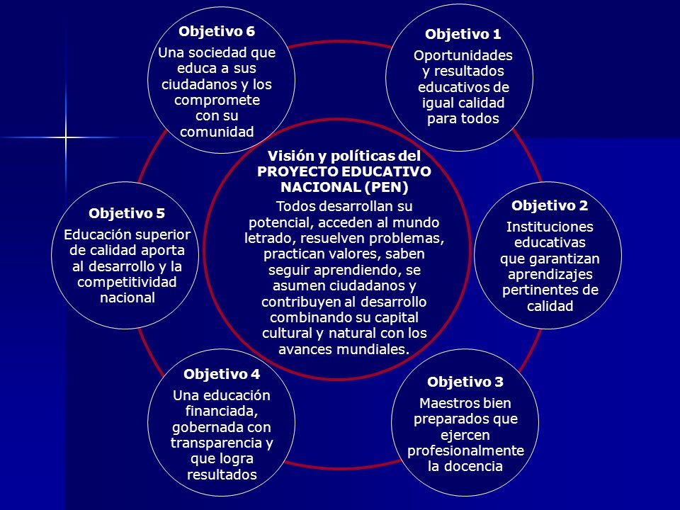 Visión y políticas del PROYECTO EDUCATIVO NACIONAL (PEN)