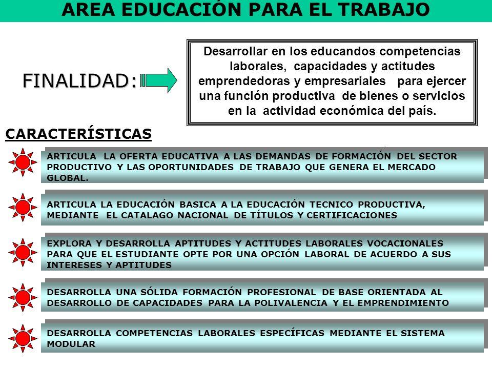 AREA EDUCACIÓN PARA EL TRABAJO