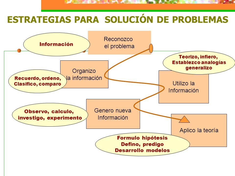 ESTRATEGIAS PARA SOLUCIÓN DE PROBLEMAS