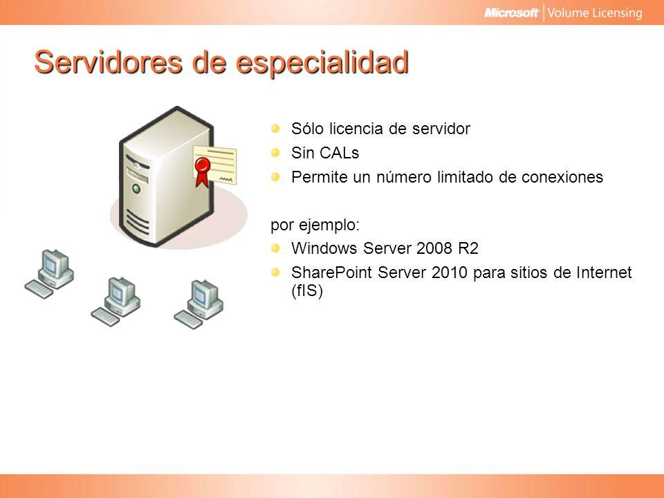 Virtualización Notas del orador: - ppt descargar