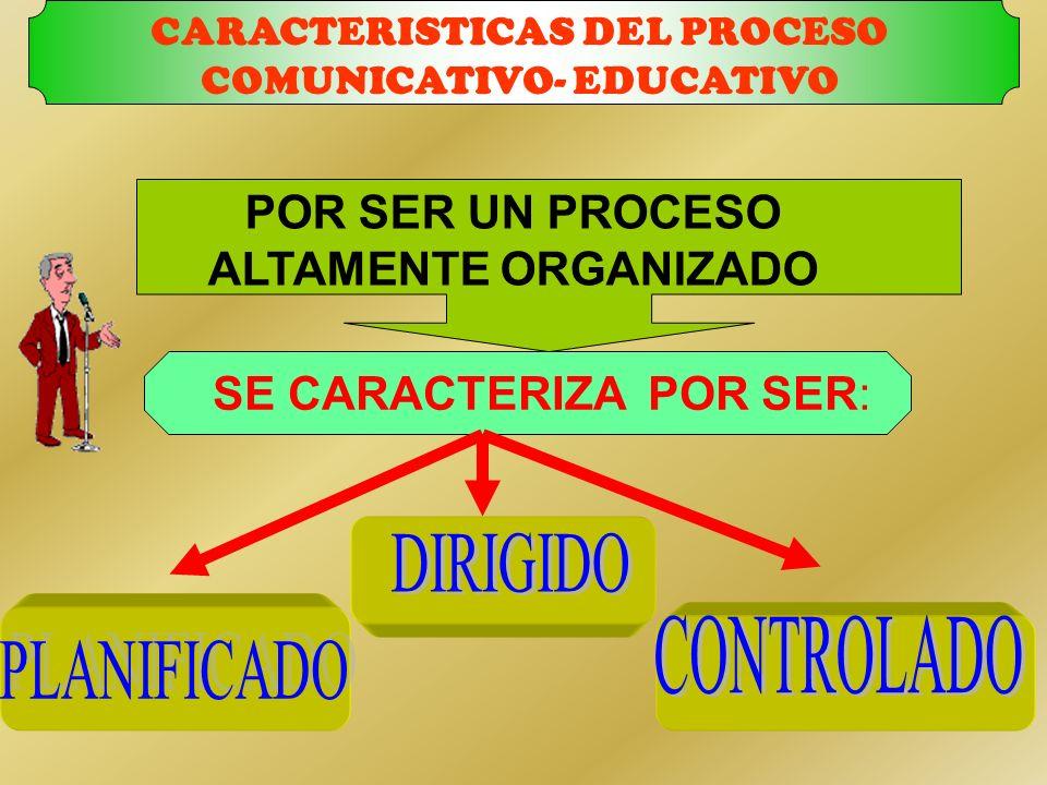 CARACTERISTICAS DEL PROCESO COMUNICATIVO- EDUCATIVO