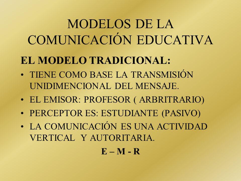 MODELOS DE LA COMUNICACIÓN EDUCATIVA
