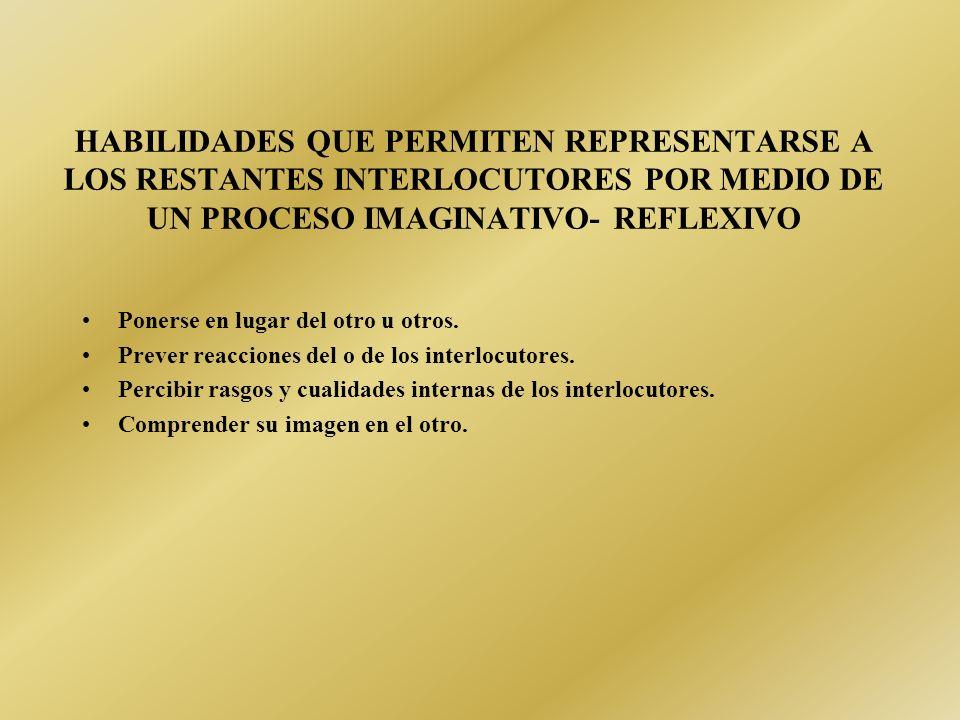 HABILIDADES QUE PERMITEN REPRESENTARSE A LOS RESTANTES INTERLOCUTORES POR MEDIO DE UN PROCESO IMAGINATIVO- REFLEXIVO