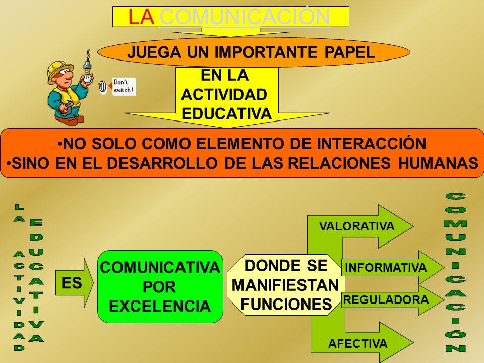 COMUNICACIÓN LA ACTIVIDAD EDUCATIVA LA COMUNICACIÓN