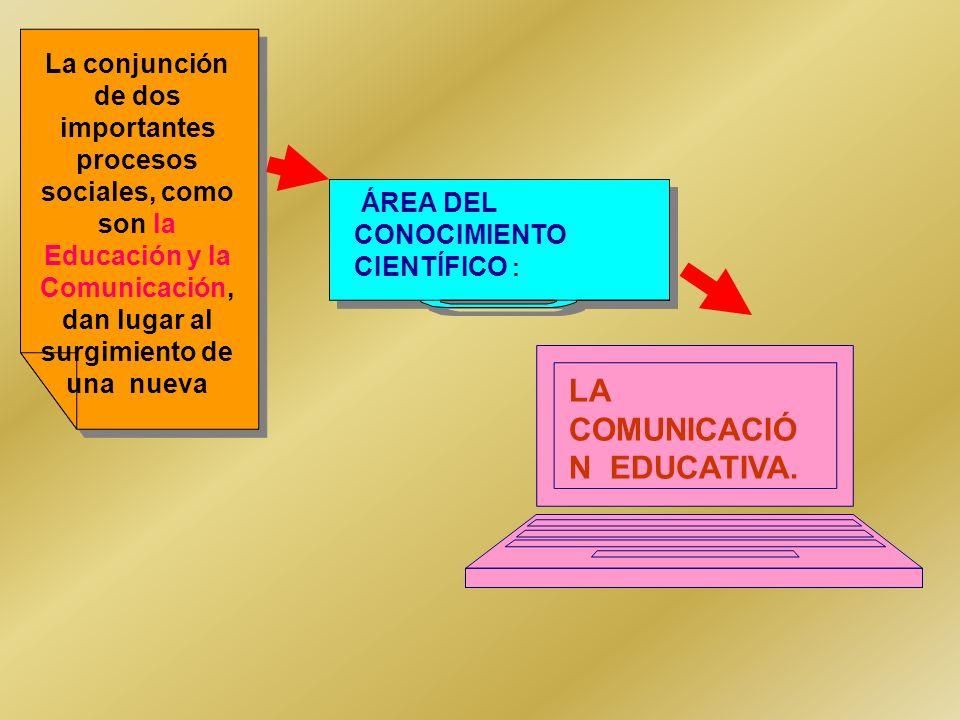 LA COMUNICACIÓN EDUCATIVA.