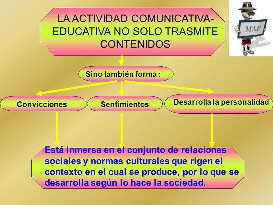 LA ACTIVIDAD COMUNICATIVA-EDUCATIVA NO SOLO TRASMITE CONTENIDOS