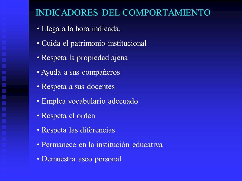 INDICADORES DEL COMPORTAMIENTO