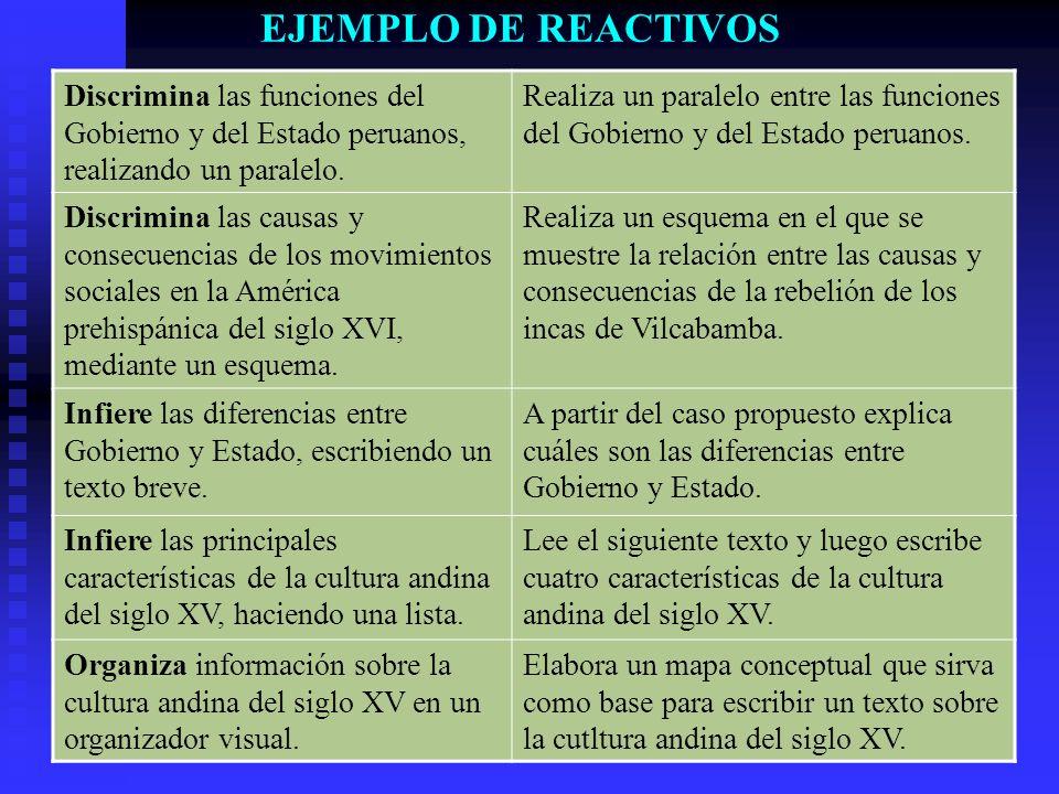 EJEMPLO DE REACTIVOSDiscrimina las funciones del Gobierno y del Estado peruanos, realizando un paralelo.