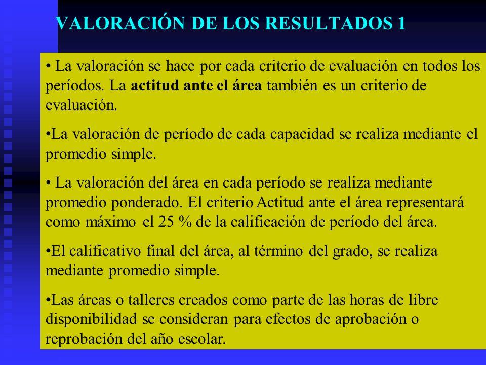 VALORACIÓN DE LOS RESULTADOS 1