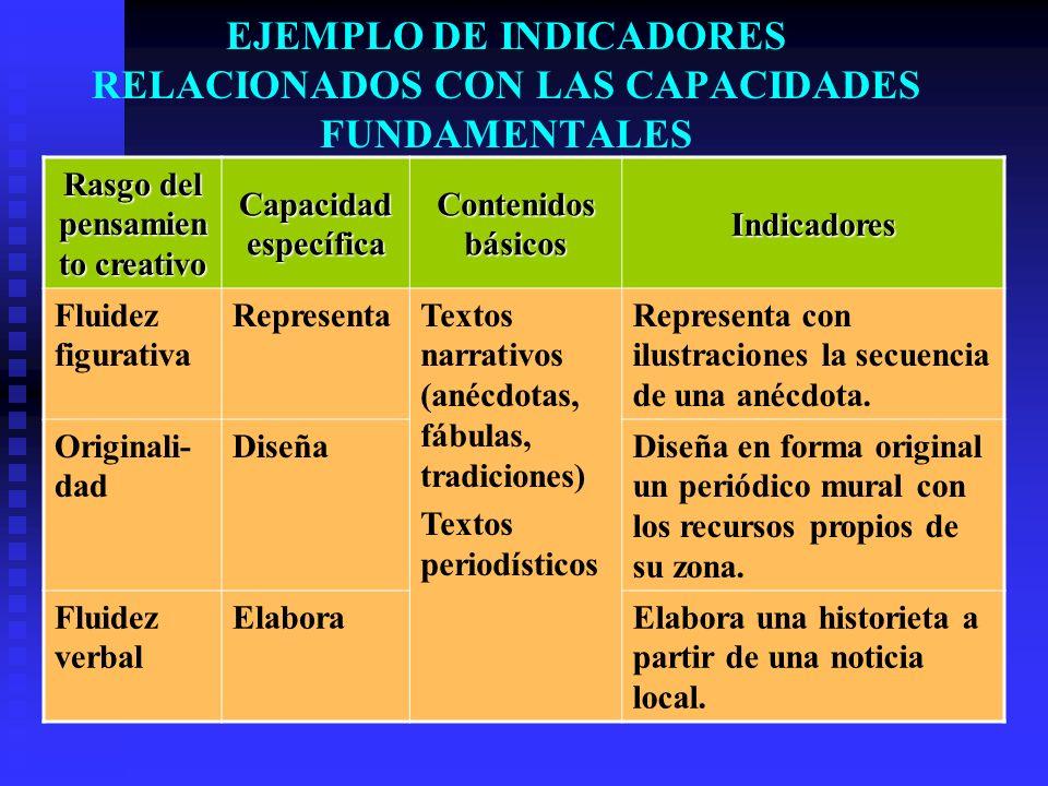 EJEMPLO DE INDICADORES RELACIONADOS CON LAS CAPACIDADES FUNDAMENTALES