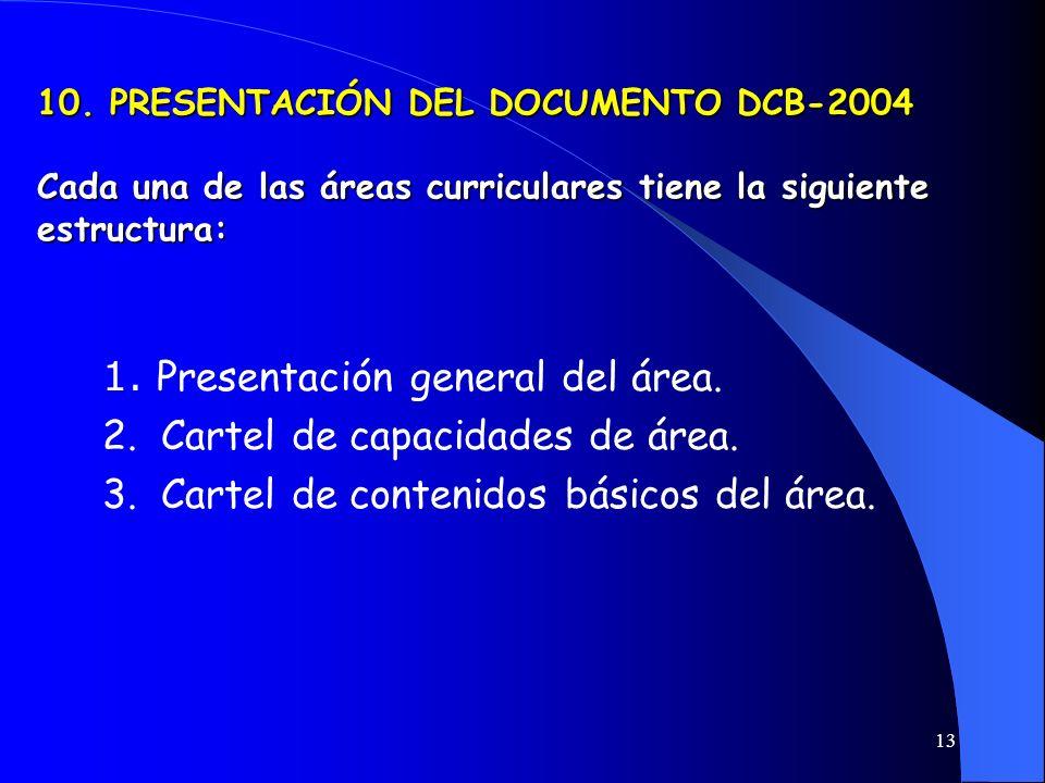 1. Presentación general del área.