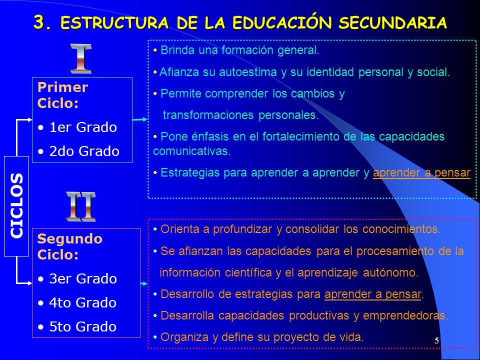 3. ESTRUCTURA DE LA EDUCACIÓN SECUNDARIA