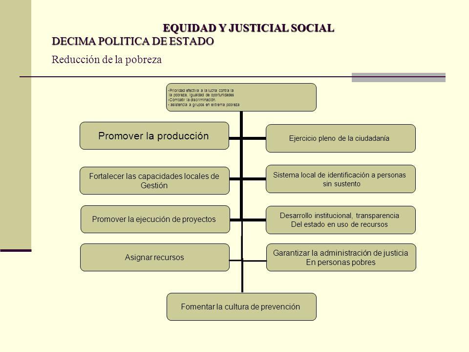 EQUIDAD Y JUSTICIAL SOCIAL DECIMA POLITICA DE ESTADO Reducción de la pobreza