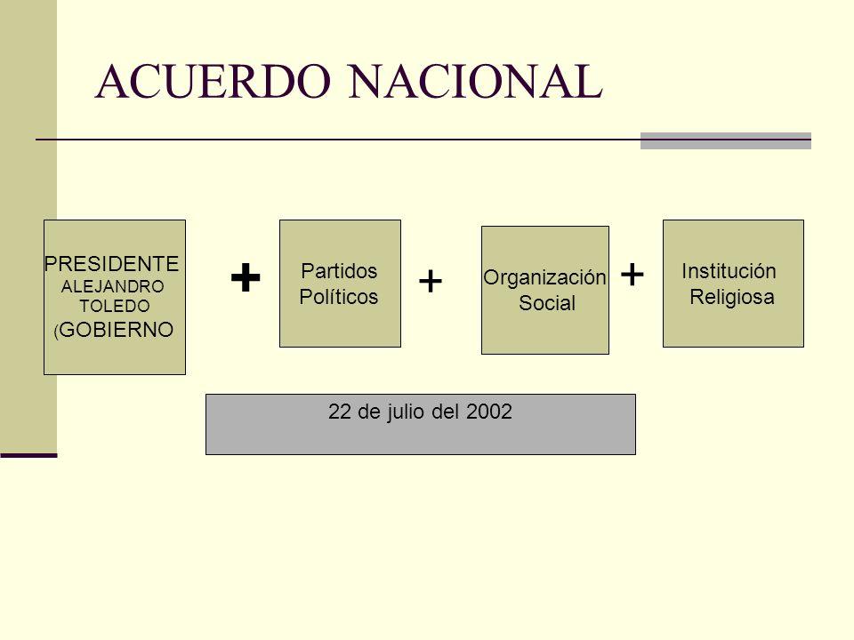 + ACUERDO NACIONAL + + PRESIDENTE Partidos Políticos Institución