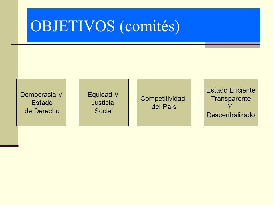 OBJETIVOS (comités) Democracia y Estado de Derecho Equidad y Justicia