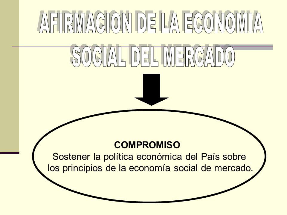 AFIRMACION DE LA ECONOMIA SOCIAL DEL MERCADO