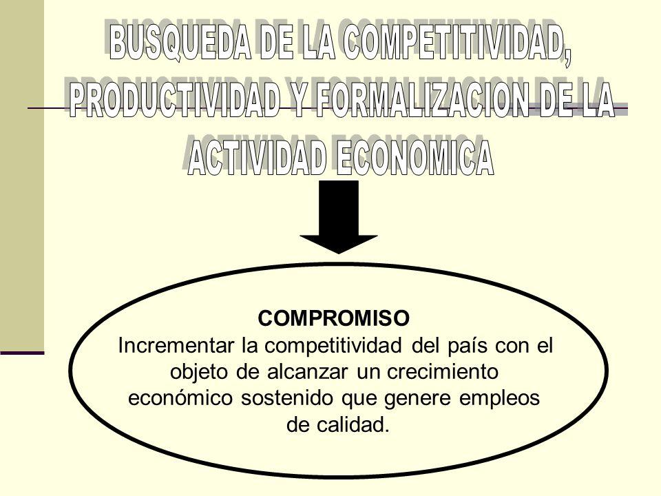 BUSQUEDA DE LA COMPETITIVIDAD, PRODUCTIVIDAD Y FORMALIZACION DE LA