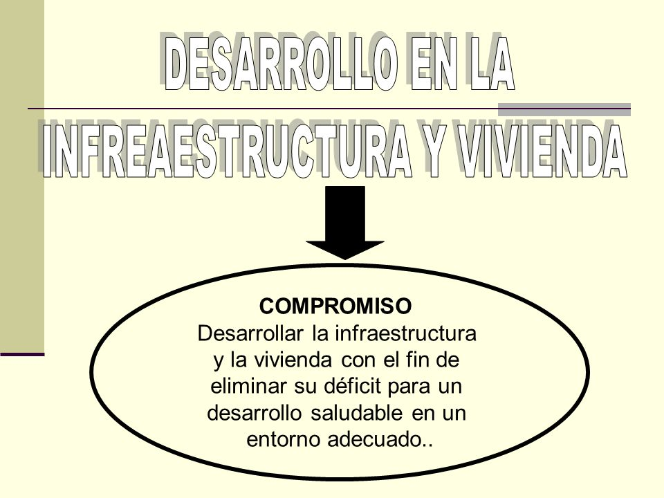 INFREAESTRUCTURA Y VIVIENDA