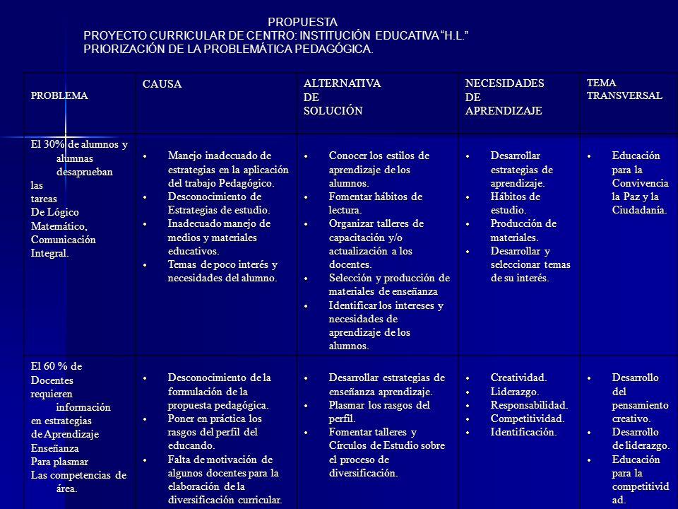 PROYECTO CURRICULAR DE CENTRO: INSTITUCIÓN EDUCATIVA H.L.