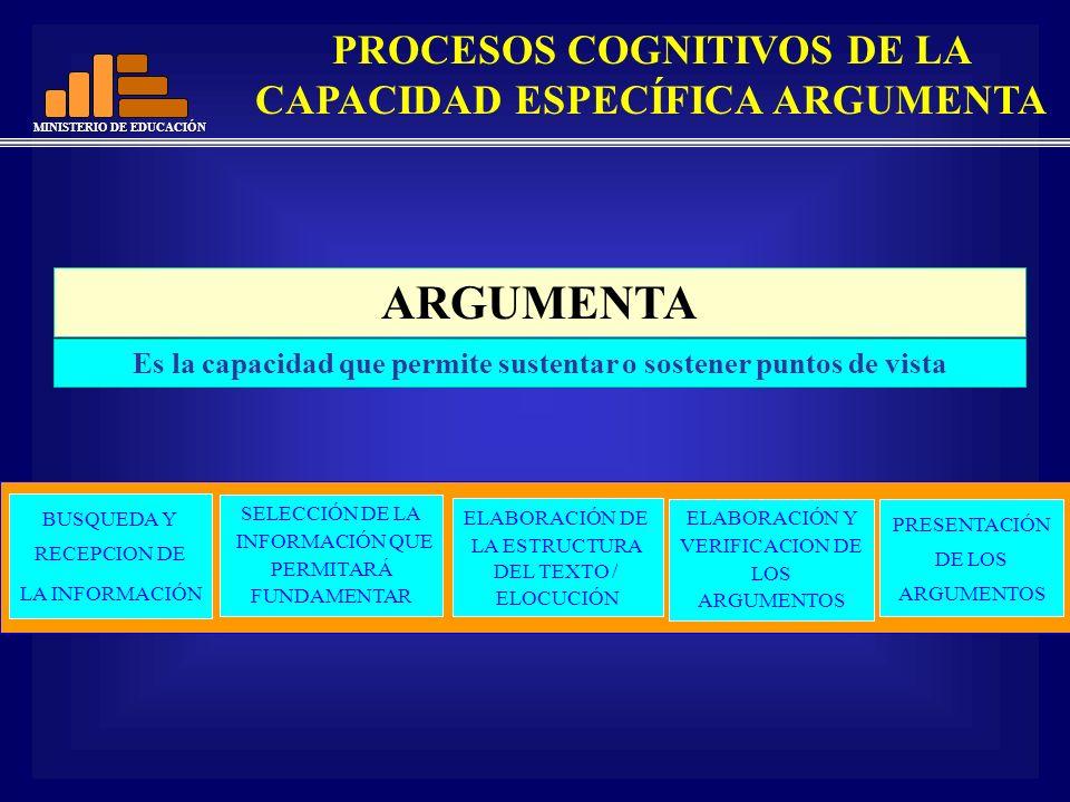 ARGUMENTA PROCESOS COGNITIVOS DE LA CAPACIDAD ESPECÍFICA ARGUMENTA