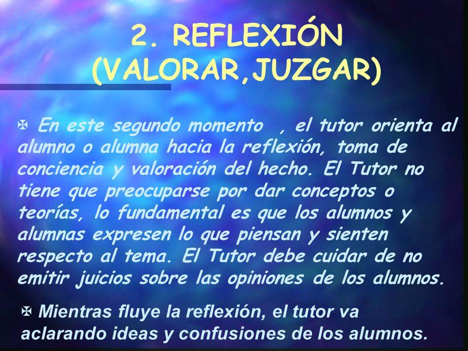 2. REFLEXIÓN (VALORAR,JUZGAR)