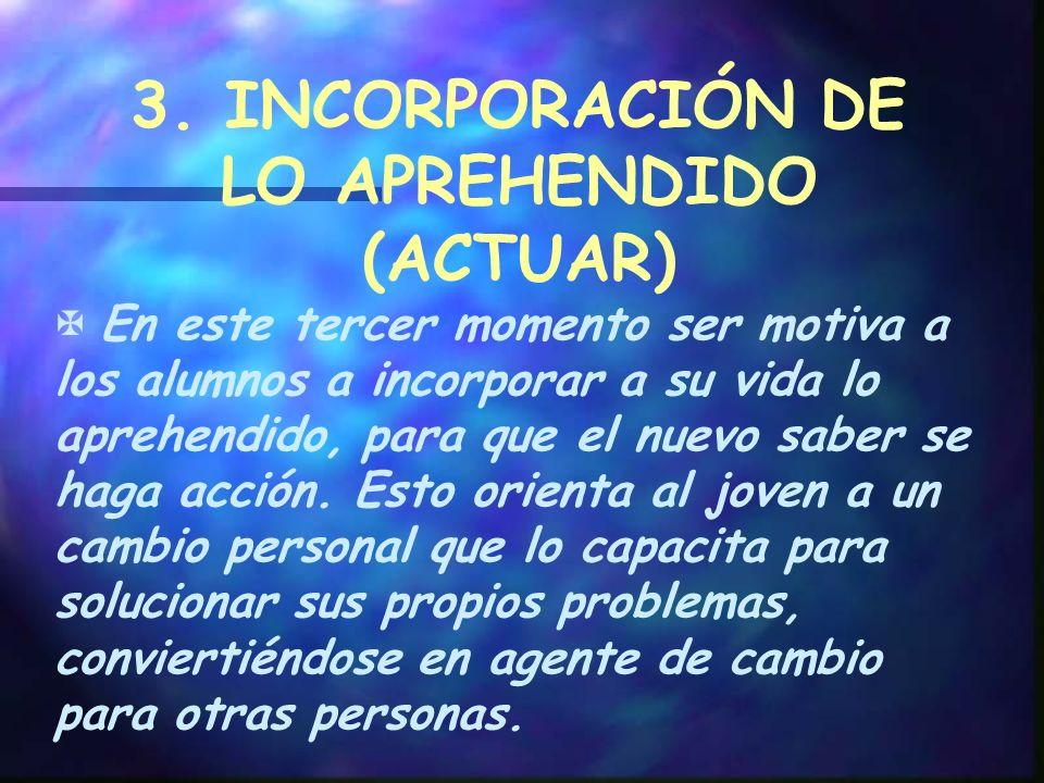 3. INCORPORACIÓN DE LO APREHENDIDO (ACTUAR)