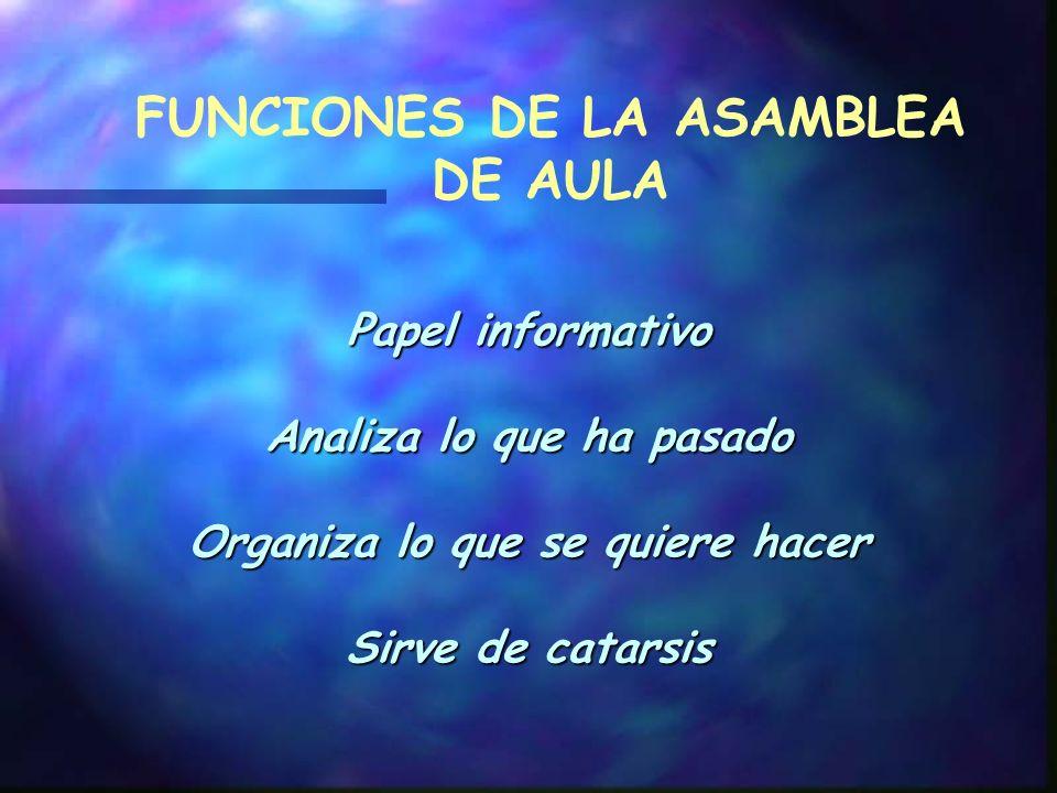FUNCIONES DE LA ASAMBLEA DE AULA