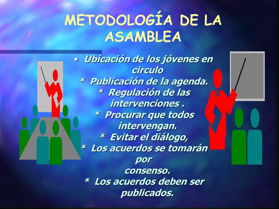 METODOLOGÍA DE LA ASAMBLEA