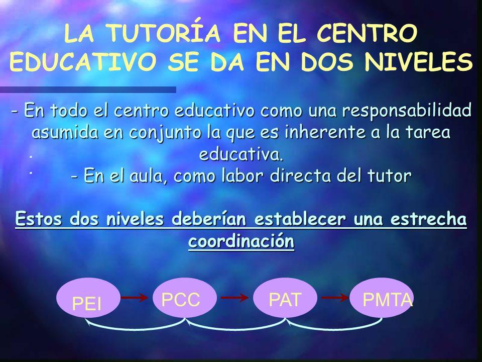 LA TUTORÍA EN EL CENTRO EDUCATIVO SE DA EN DOS NIVELES