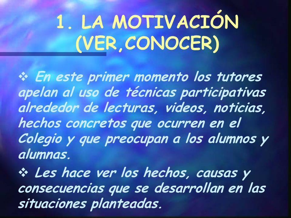 1. LA MOTIVACIÓN (VER,CONOCER)