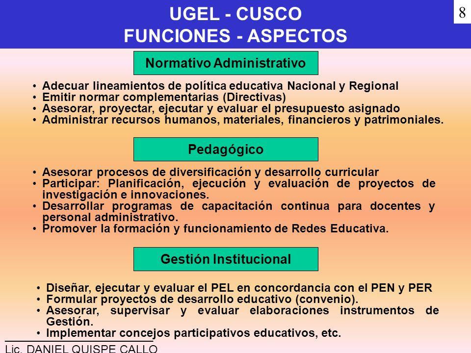 Normativo Administrativo Gestión Institucional