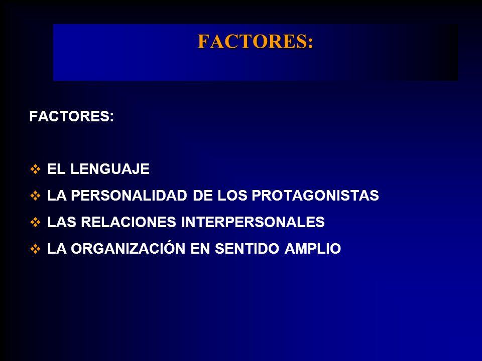 FACTORES: FACTORES: EL LENGUAJE LA PERSONALIDAD DE LOS PROTAGONISTAS