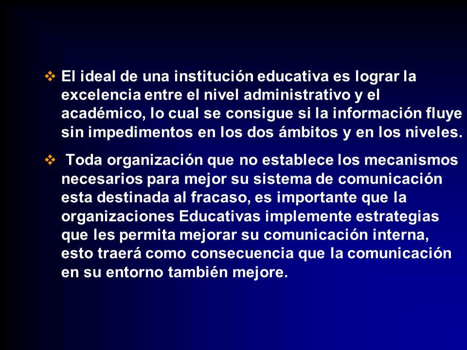 El ideal de una institución educativa es lograr la excelencia entre el nivel administrativo y el académico, lo cual se consigue si la información fluye sin impedimentos en los dos ámbitos y en los niveles.