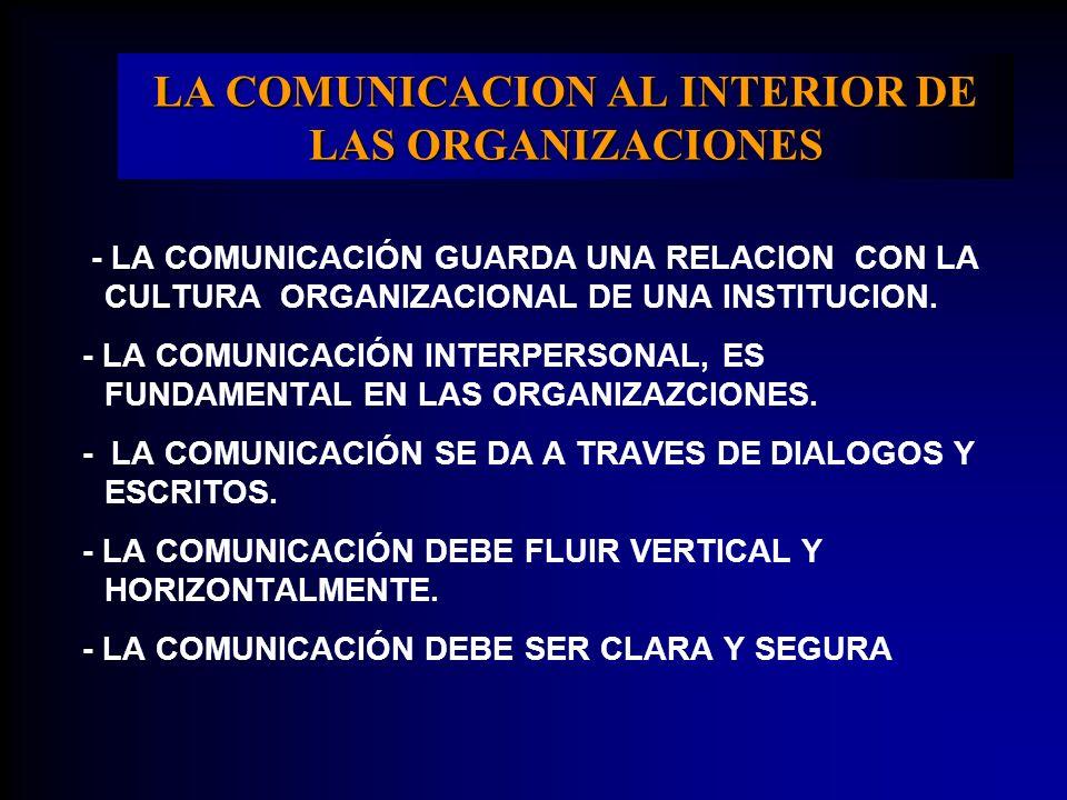 LA COMUNICACION AL INTERIOR DE LAS ORGANIZACIONES