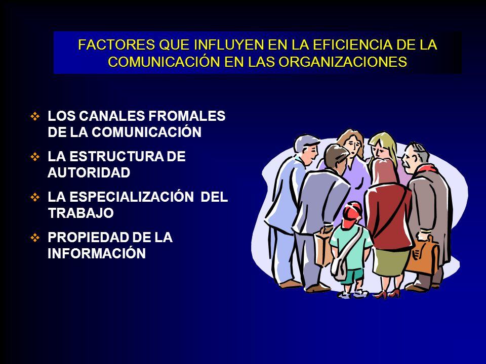 FACTORES QUE INFLUYEN EN LA EFICIENCIA DE LA COMUNICACIÓN EN LAS ORGANIZACIONES