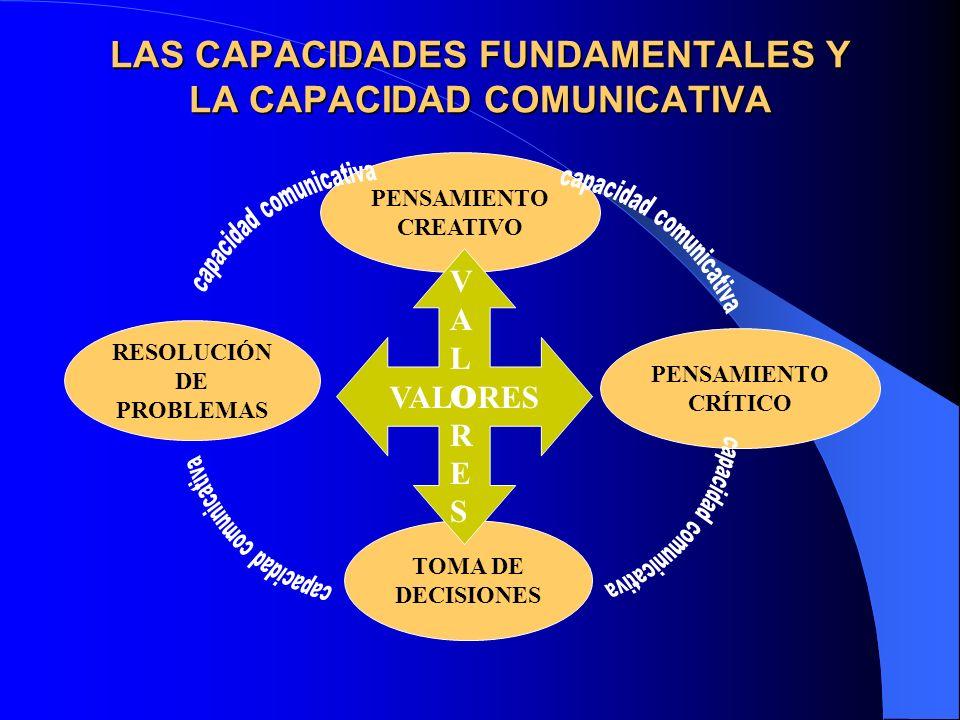 LAS CAPACIDADES FUNDAMENTALES Y LA CAPACIDAD COMUNICATIVA
