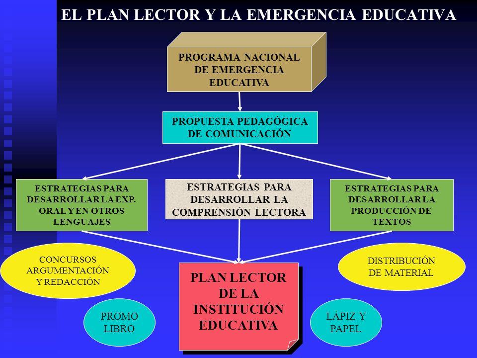 EL PLAN LECTOR Y LA EMERGENCIA EDUCATIVA