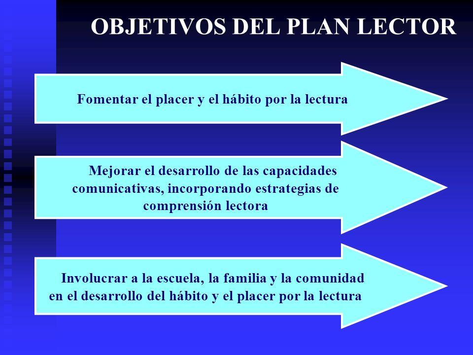OBJETIVOS DEL PLAN LECTOR