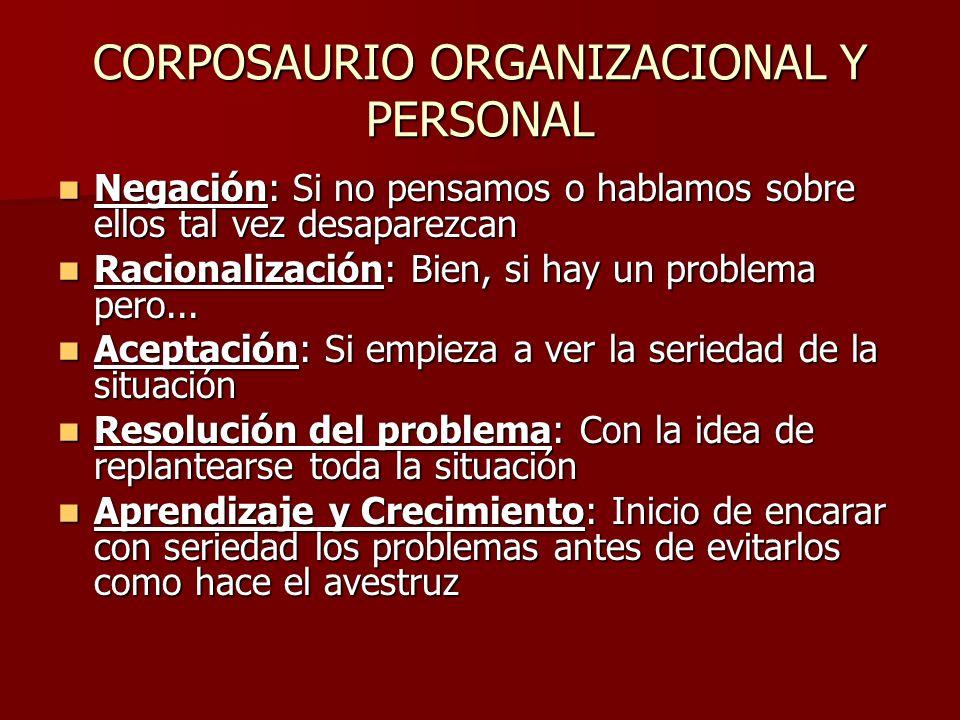 CORPOSAURIO ORGANIZACIONAL Y PERSONAL