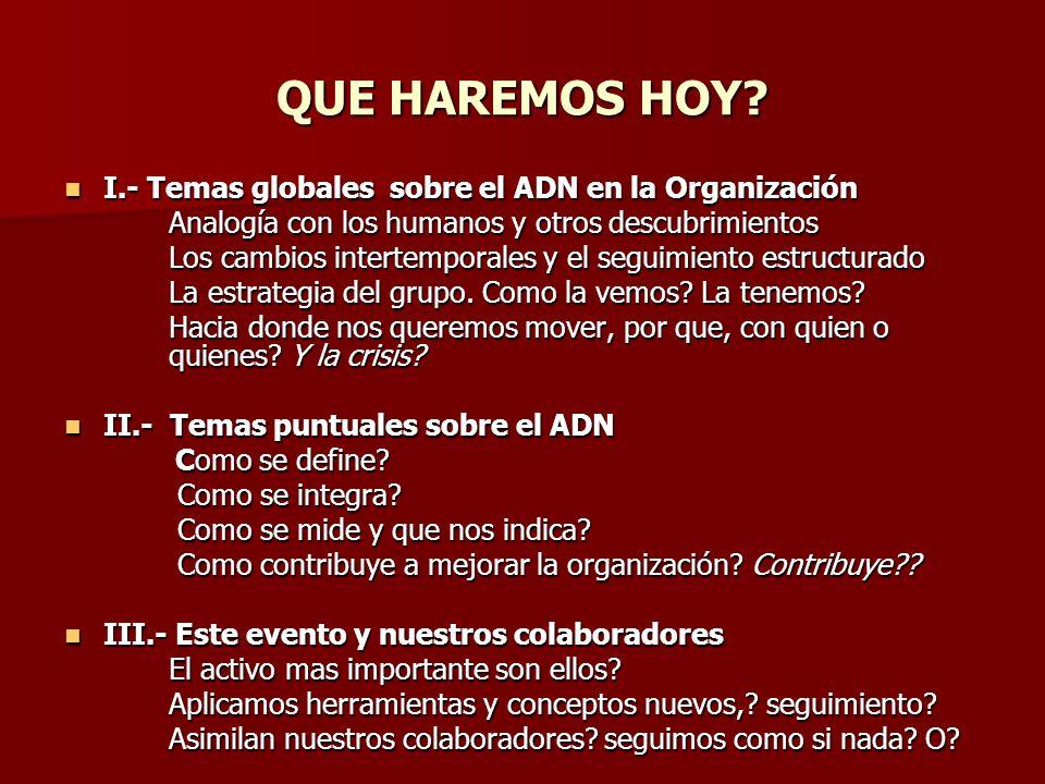 QUE HAREMOS HOY I.- Temas globales sobre el ADN en la Organización