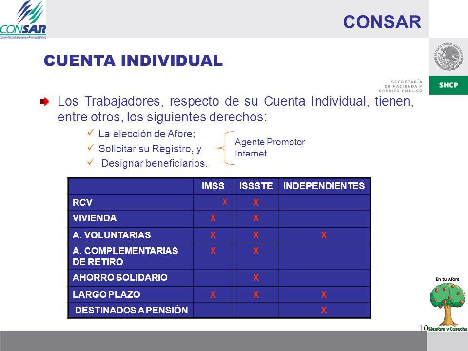 CONSAR CUENTA INDIVIDUAL