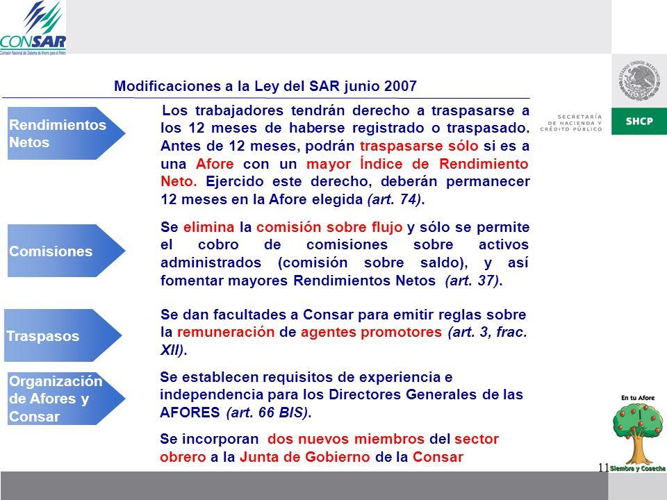 Modificaciones a la Ley del SAR junio 2007