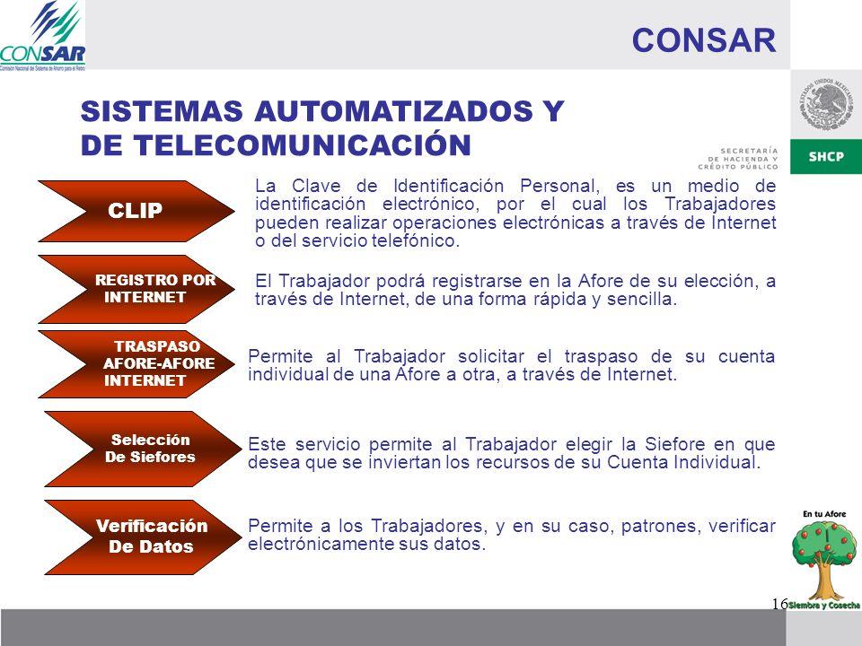 CONSAR SISTEMAS AUTOMATIZADOS Y DE TELECOMUNICACIÓN CLIP