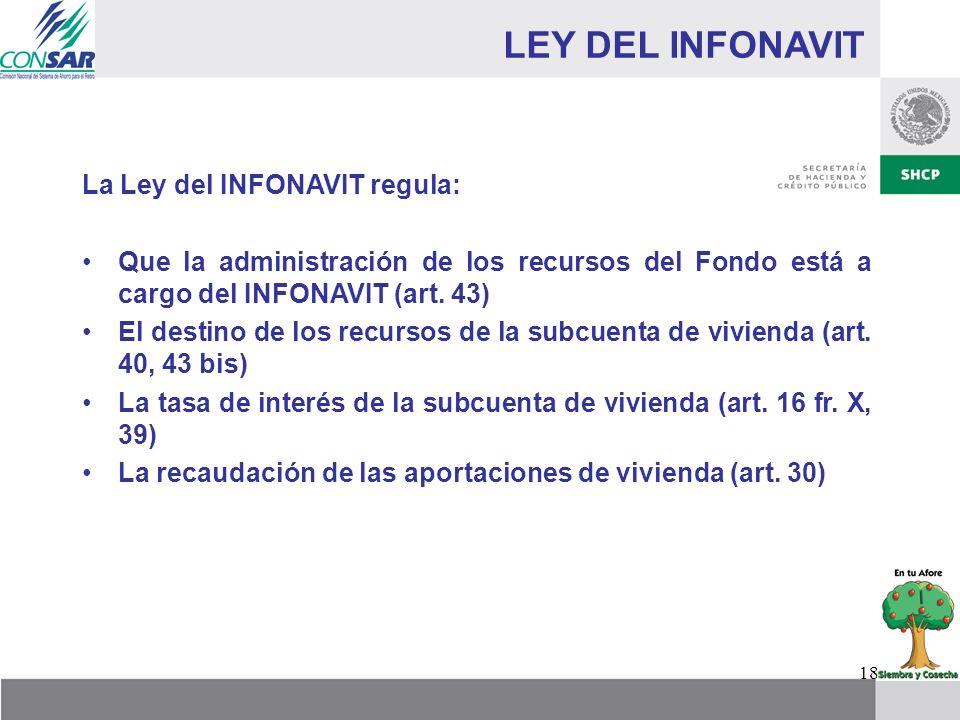 LEY DEL INFONAVIT La Ley del INFONAVIT regula:
