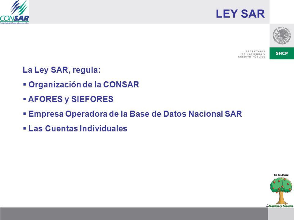 LEY SAR La Ley SAR, regula: Organización de la CONSAR