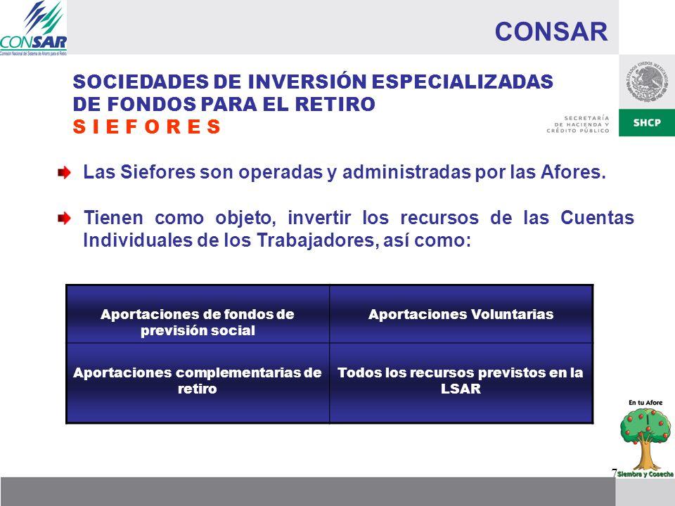 CONSAR SOCIEDADES DE INVERSIÓN ESPECIALIZADAS DE FONDOS PARA EL RETIRO