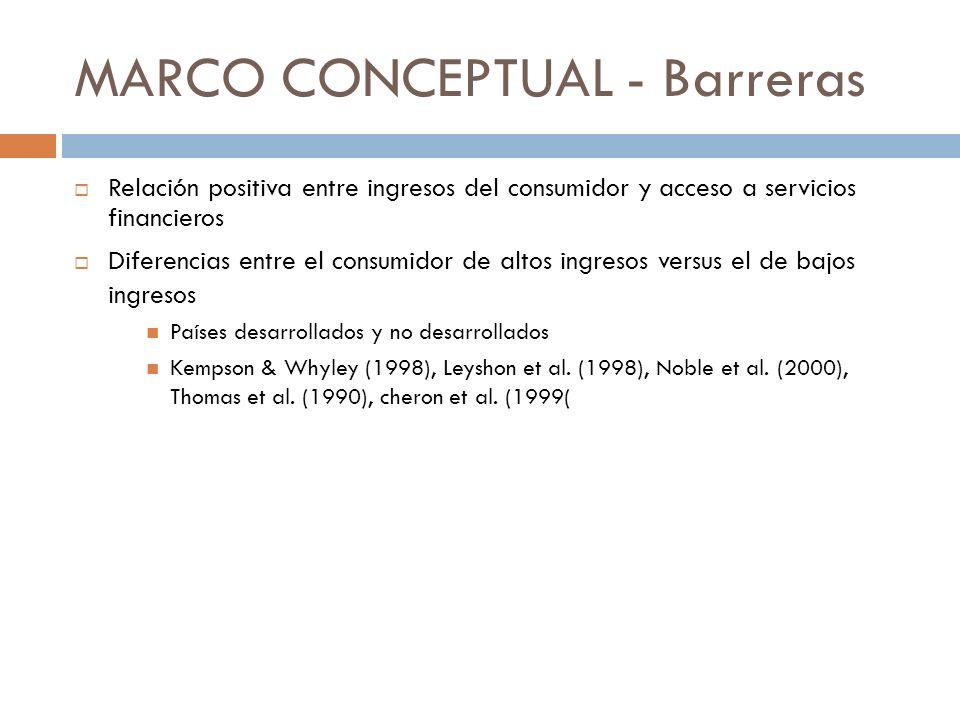 MARCO CONCEPTUAL - Barreras