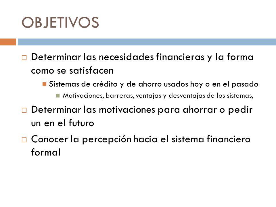 OBJETIVOS Determinar las necesidades financieras y la forma como se satisfacen. Sistemas de crédito y de ahorro usados hoy o en el pasado.